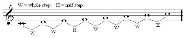 C-scale-whole-half-steps