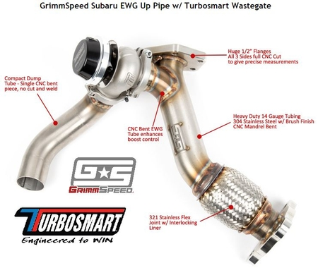 GrimmSpeed External Wastegate Up Pipe Kits With Turbosmart Wastegate