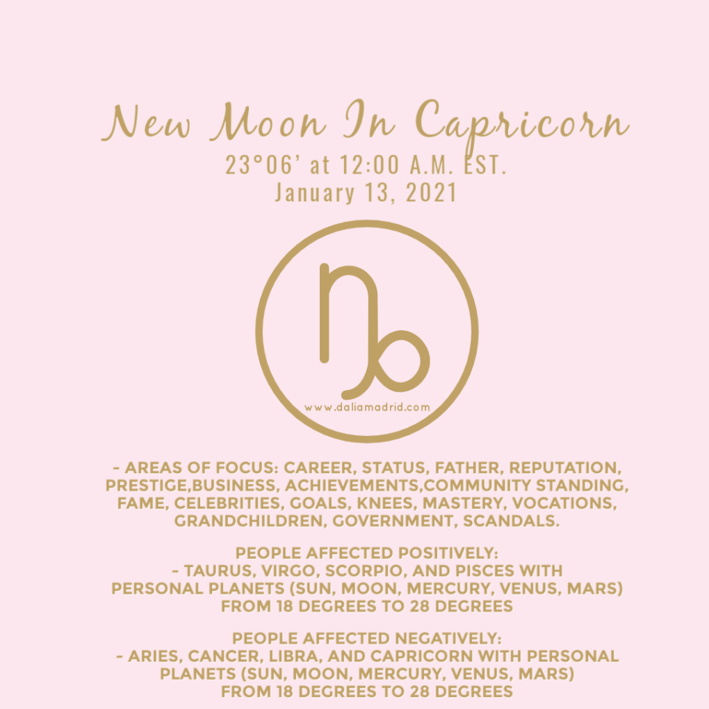 New Moon in Capricorn on January 13, 2021 at 12:00 a.m. est.