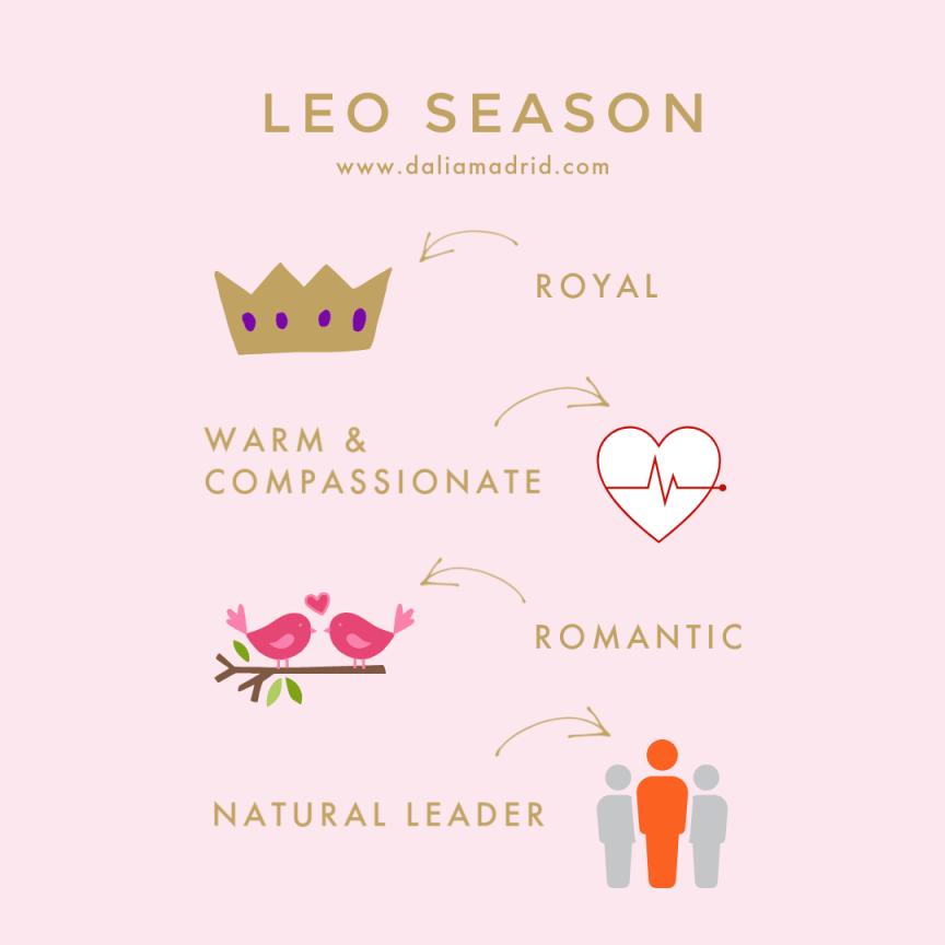 Sun in Leo. Leo Season starts July 22, 2021.