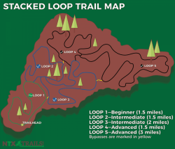 Stacked Loop Trail System