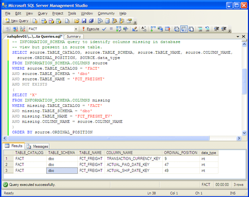 Microsoft SQL Server Information Schema