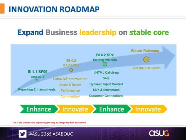 Web Intelligence 4.2 Innovation Roadmap