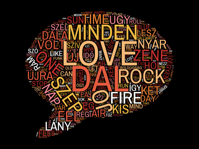 artisjus_wordcloud