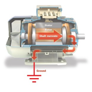 810 Motor Interior Shaft Current
