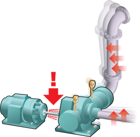 Motor Load Vibration