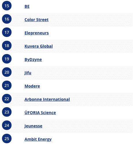 TOP_50_meilleures_entreprises_MLM_seconde_partie