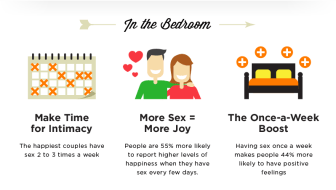 science of happy relationships in the bedroom