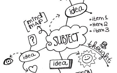 Mind mapping: ditch the list & unleash your creative thinking