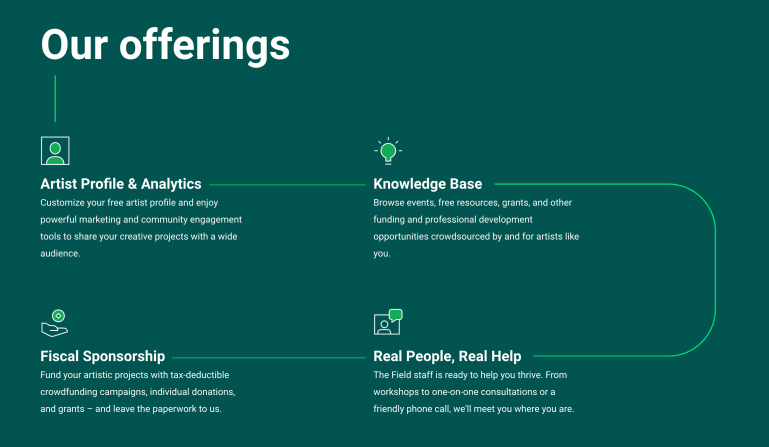"""A screenshot from The Field's website, with white text on a dark green background. The text says """"our offerings"""" and then describes """"Artist Profile & Analytics,"""" """"Knowledge Base,"""" """"Fiscal Sponsorship,"""" and """"Real People, Real Help"""""""