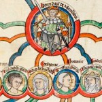 Henry II Family Tree Picture