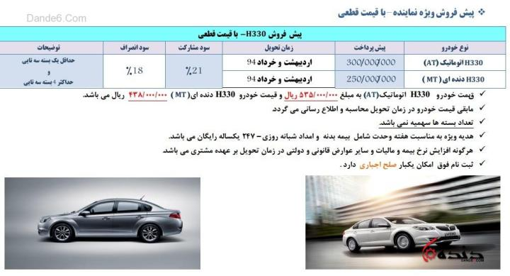 قیمت خودرو برلیانس h320