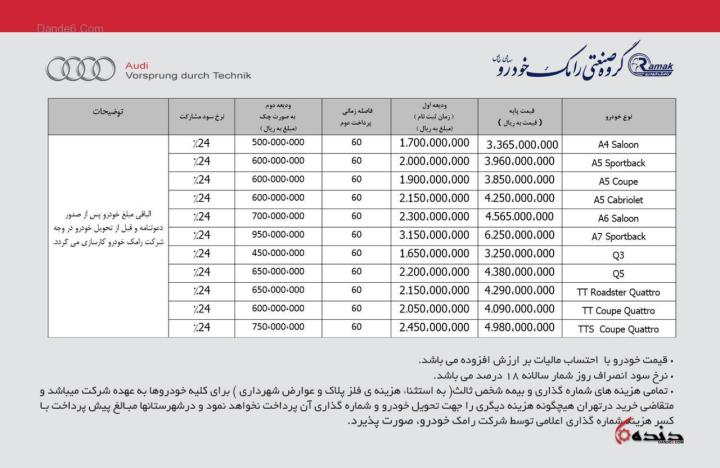 قیمت آنلاین و بروز خودرو