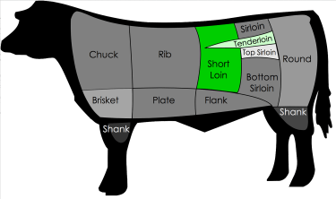 diagram-beef-cut-1500