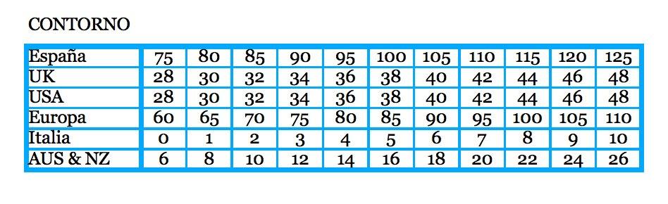 equivalencia entre tallas de sujetador – Dando La Talla