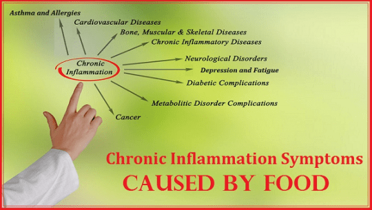 chronicinflammationsymptoms-600