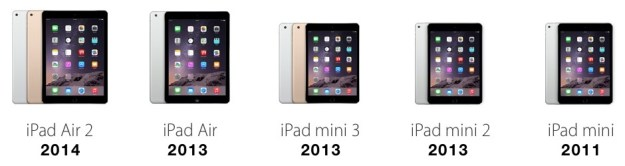 "The 2014 iPad line in ""iPad technology years"""