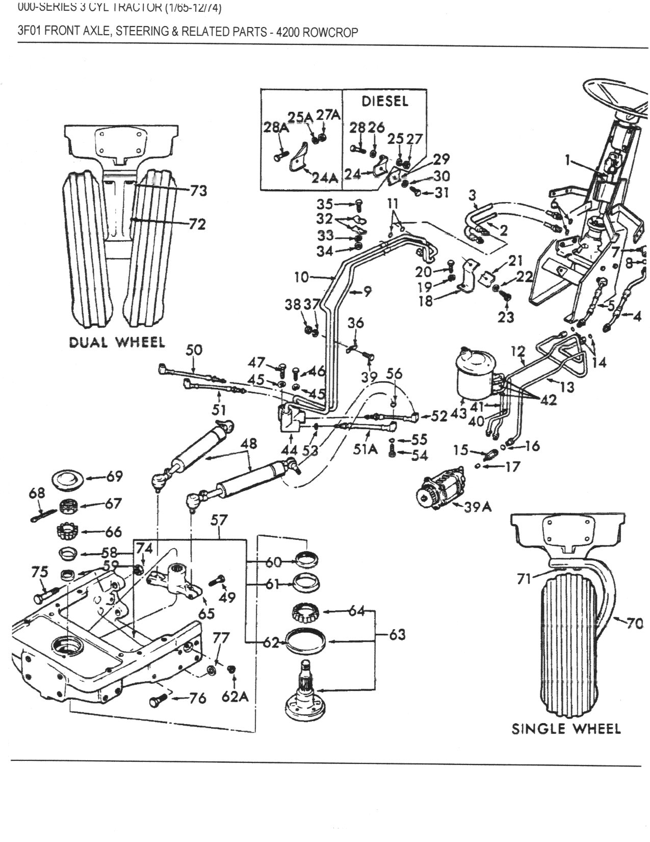John Deere Pto Shaft Diagram