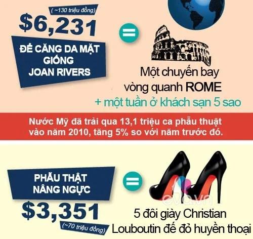 infographic: su that bat ngo ve tham my - 3