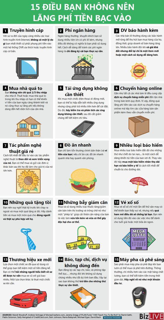Infographic - Những Yếu Tố Làm Hao Mòn Ví Tiền Của Bạn