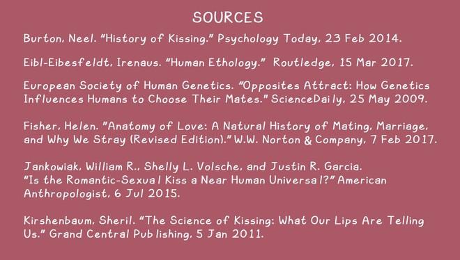 [Infographic] Nụ hôn bắt nguồn từ đâu? Tᾳi sao chύng ta hôn nhau và khoa học phίa sau mọi nụ hôn - Ảnh 10.