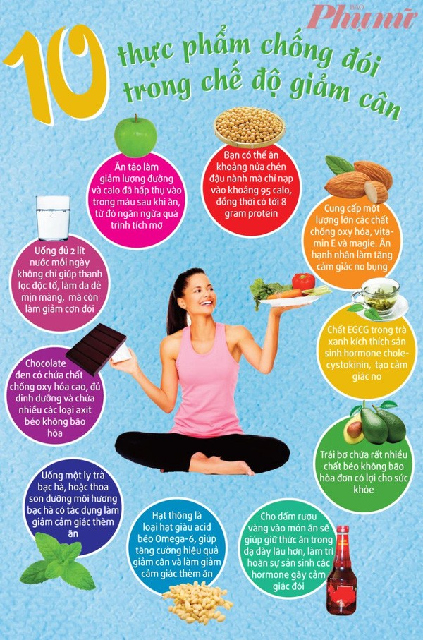 ăn khi đói để giảm cân