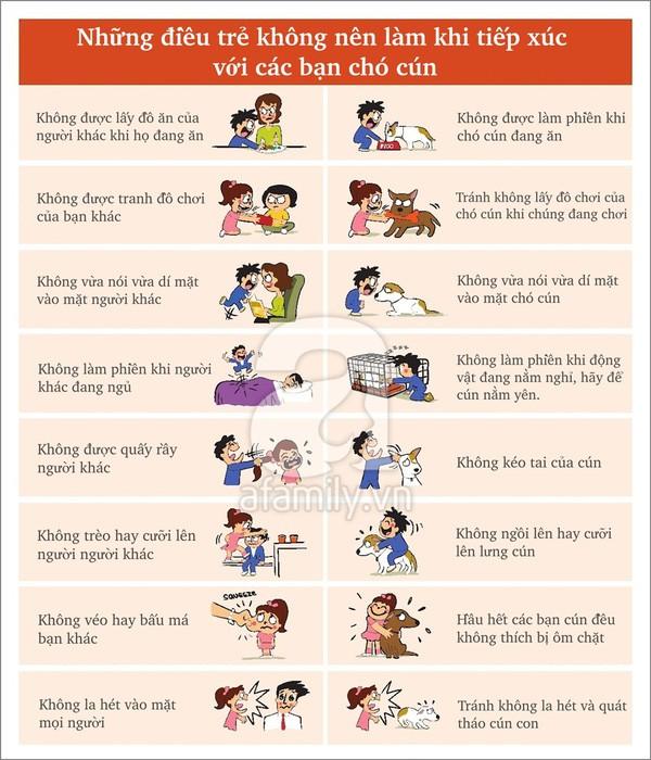 Điều bố mẹ cần dạy bé khi chơi với cún cưng 1