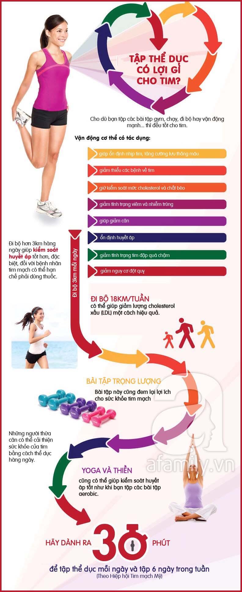 tập thể dục giúp tim khỏe mạnh