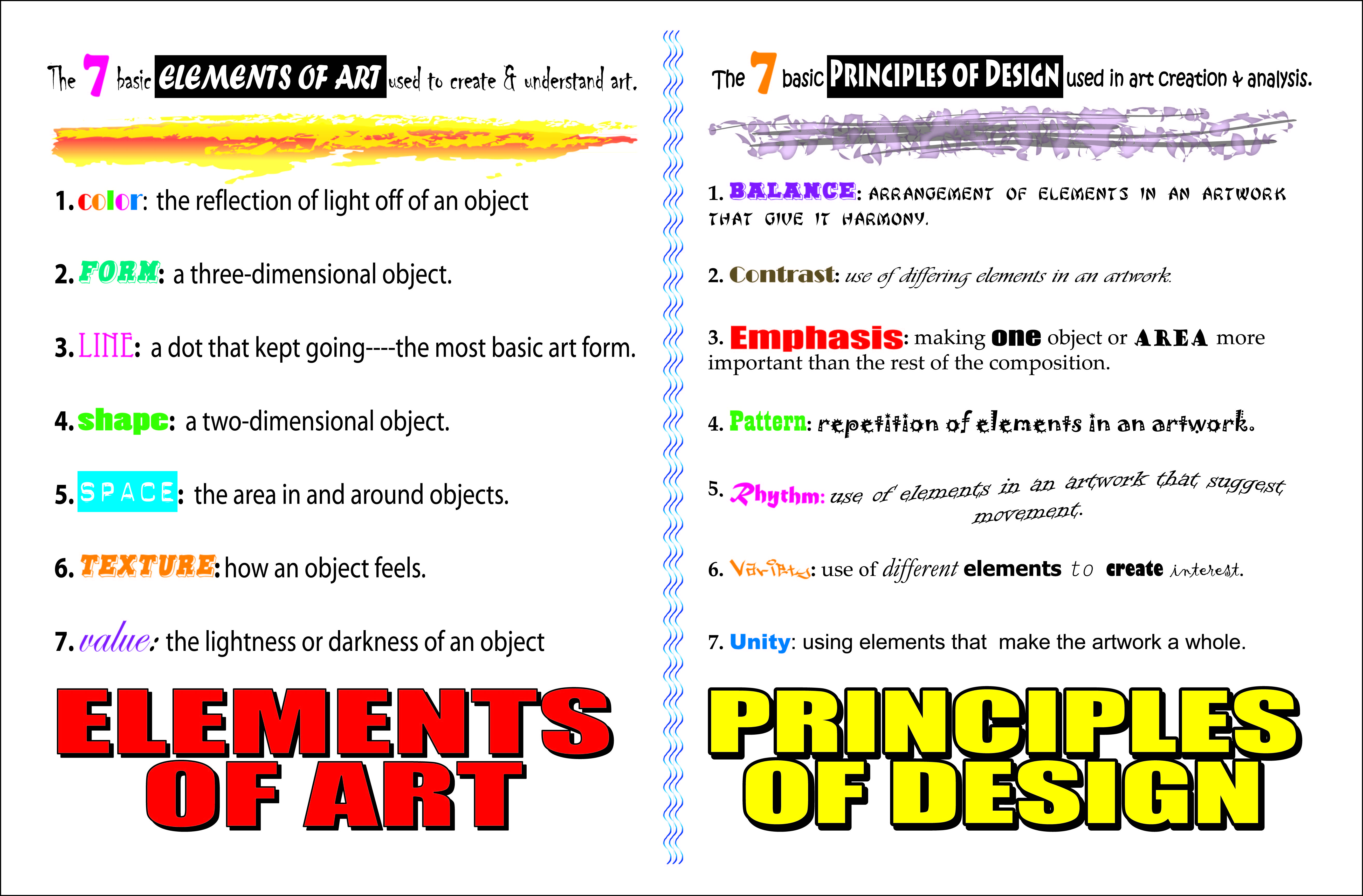 Visual Arts The Elements And Principles Of Design