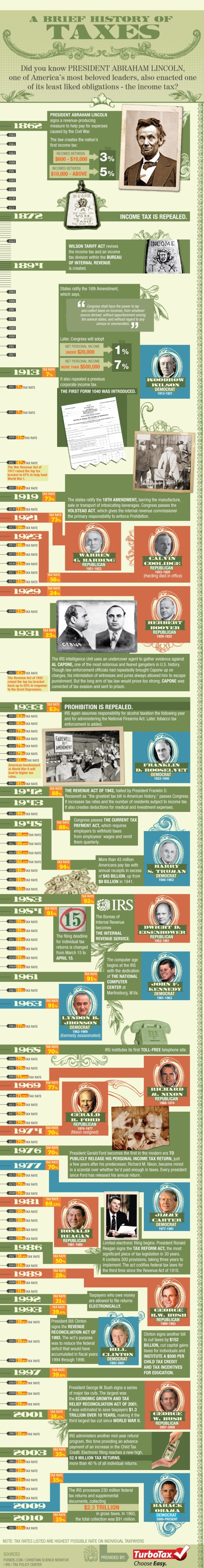 history-of-US-taxes-infographic-800