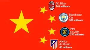 china y futbol