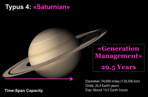 Saturnian