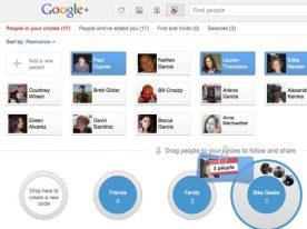 Círculos Google Plus