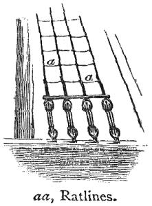 qué es un obenque barco navegación náutica