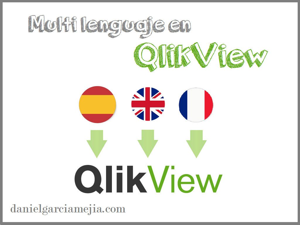 multilenguaje qlik business addicts