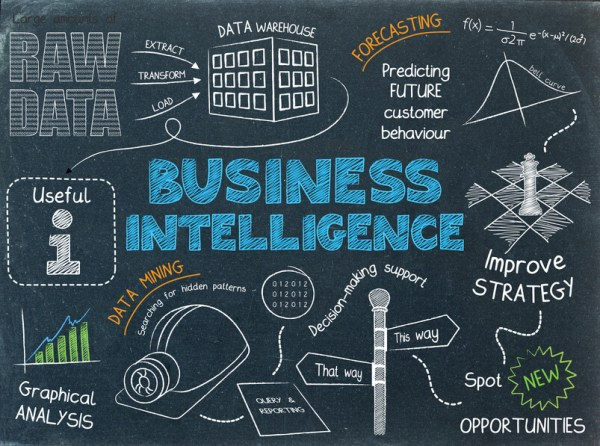 consultor de business intelligence word cloud