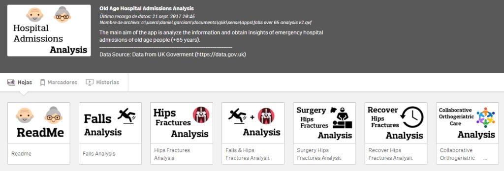 qlik sense sheets analysis overview