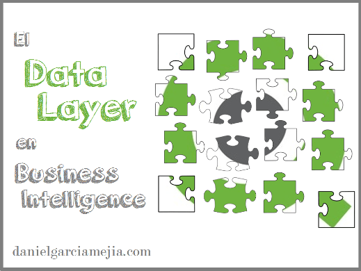 miniatura data layer business addicts