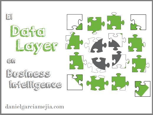 miniatura data layer business addicts