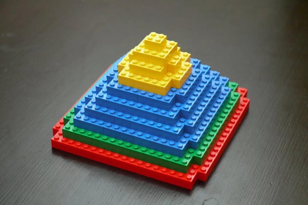 Pirámide de Maslow aplicada al trabajo y a la motivación del empleado