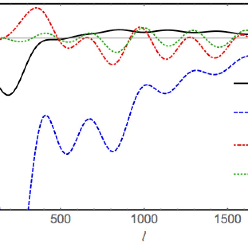 Search for Compensated Isocurvature Perturbations with Planck Power Spectra