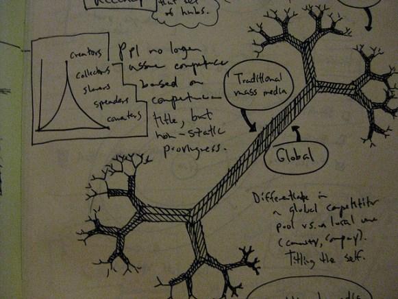 network visualization - drawing