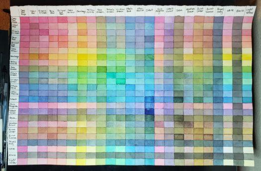 Dr. Ph. Martin Watercolor Mixing Chart (set 1 and 2)