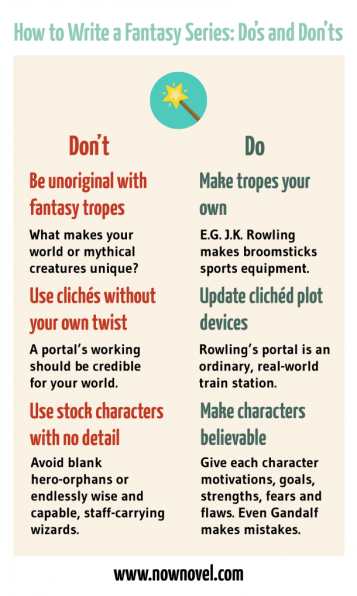 how-to-write-a-fantasy-series-610x1019.png