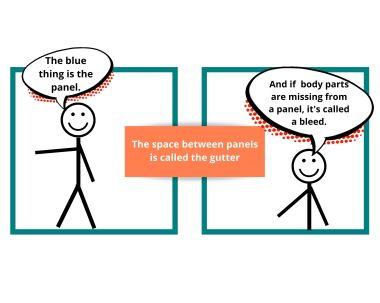 Comic strip panel terminology in comic strip format.