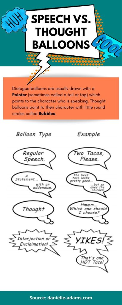 comic strip: speech vs thought balloons infographic.