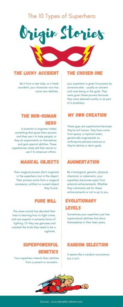 Superhero Origin Story types infographic