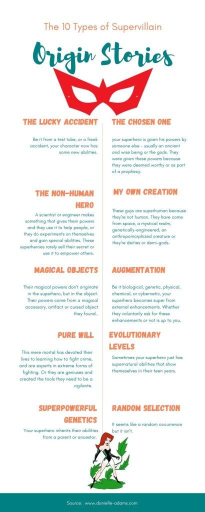 10 Supervillain Origin Stories Infographic