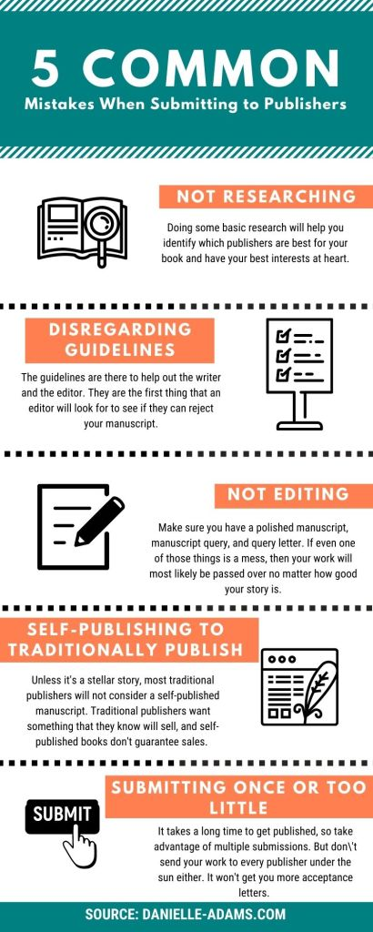 5 Mistakes New Authors Make When They Submit to Publishers Infographic