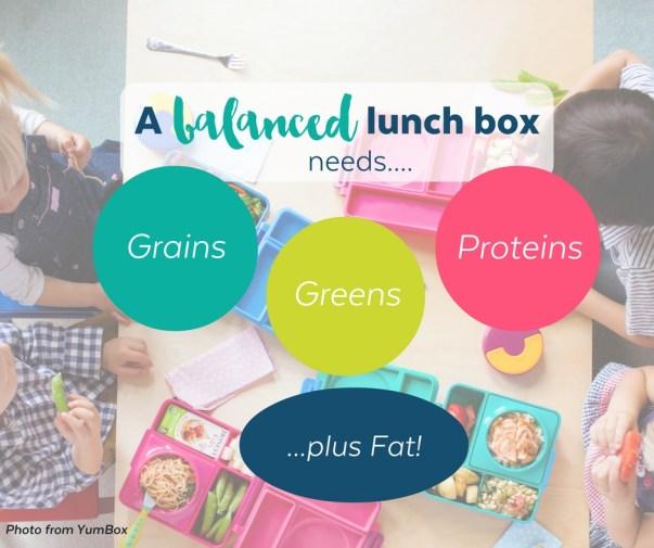 Balanced Healthy kid's lunch box